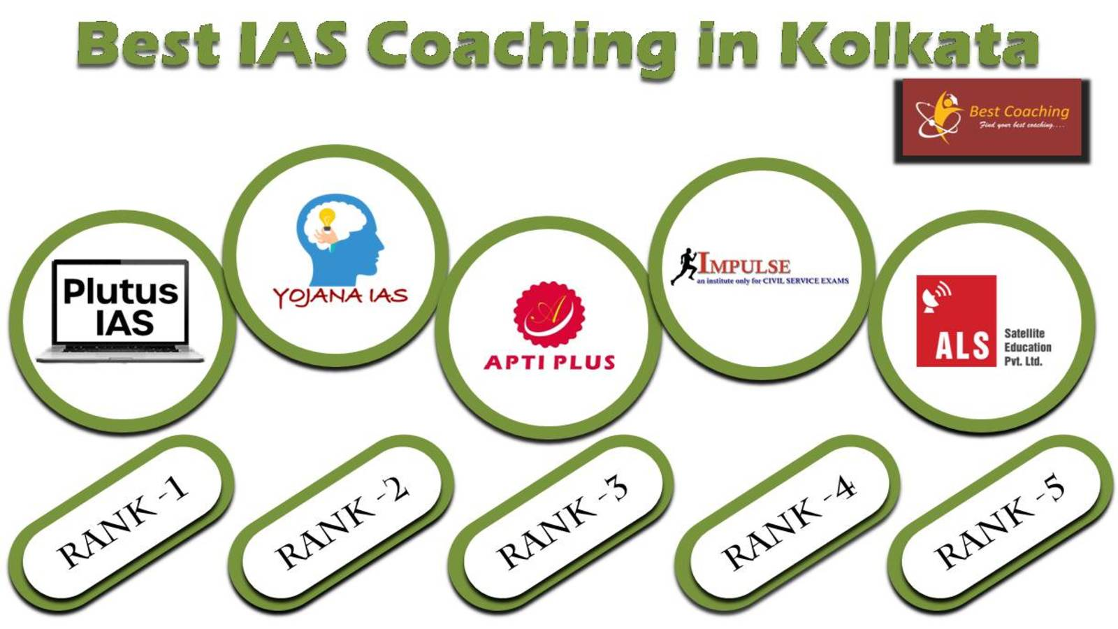 IAS COACHING IN KOLKATA