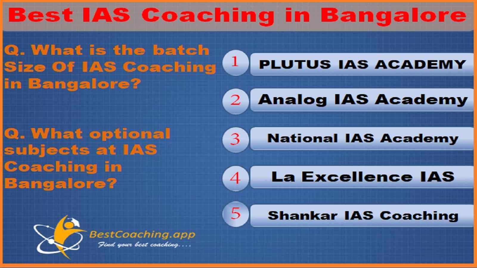 Best IAS Coaching Institute in Bangalore